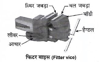 fitter vice tools and accessories image